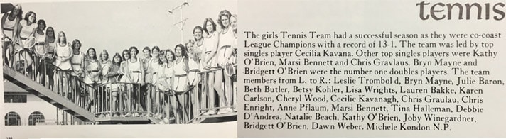 1976 Girls Tennis Team LaJola High School